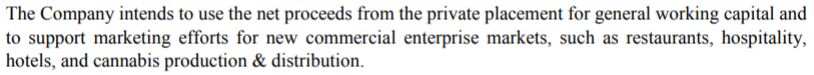 HealthSpace's description for the purpose of its first tranche of a private placement.