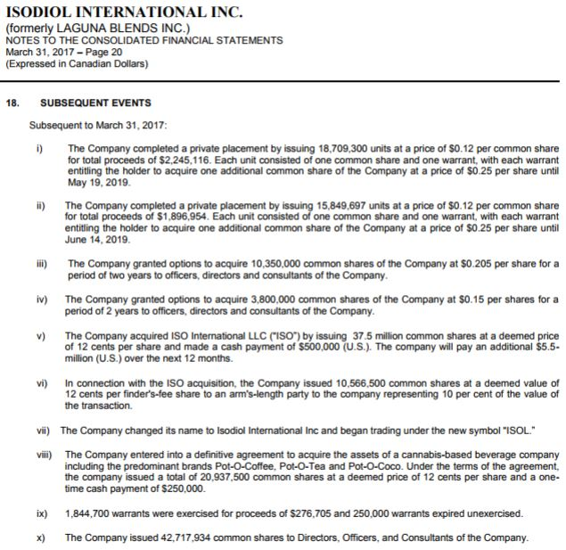 Isodiol International 2017 audited financial statements subsequent events.