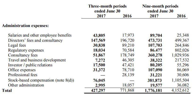 LGC Capital's administrative expenses for period ending June 30th, 2017.