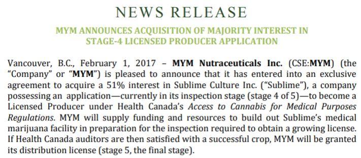 MYM Nutraceuticals Feb 1st 2017 news release regarding the Sublime Cultures acquisition.