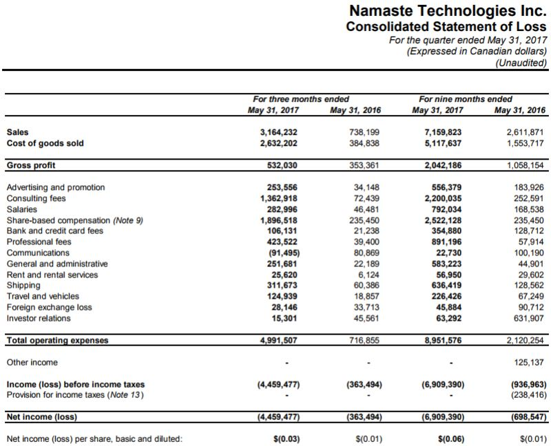 Namaste Technologies statement of loss for the quarter ended May 31, 2017