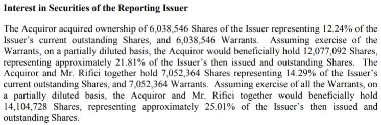 An early warning report indicating that Chuck Rifici owns up to 25% of the diluted share structure of the company as a result of the latest raise.