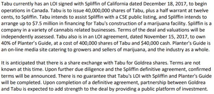 The letter of intent with Tabu Investments