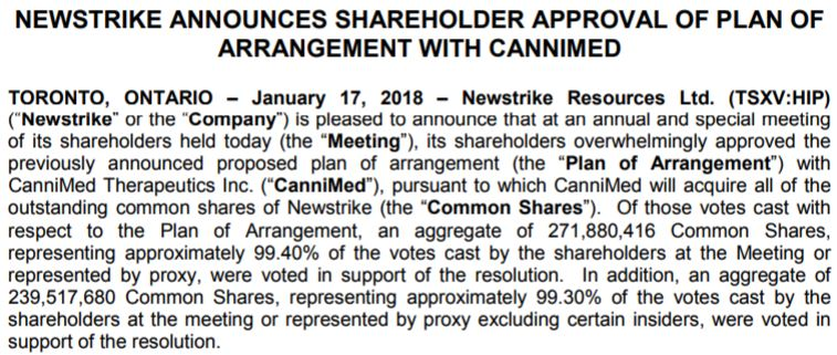 Newstrike Resources release related to shareholder approval of the arrangement with CanniMed Therapeutics