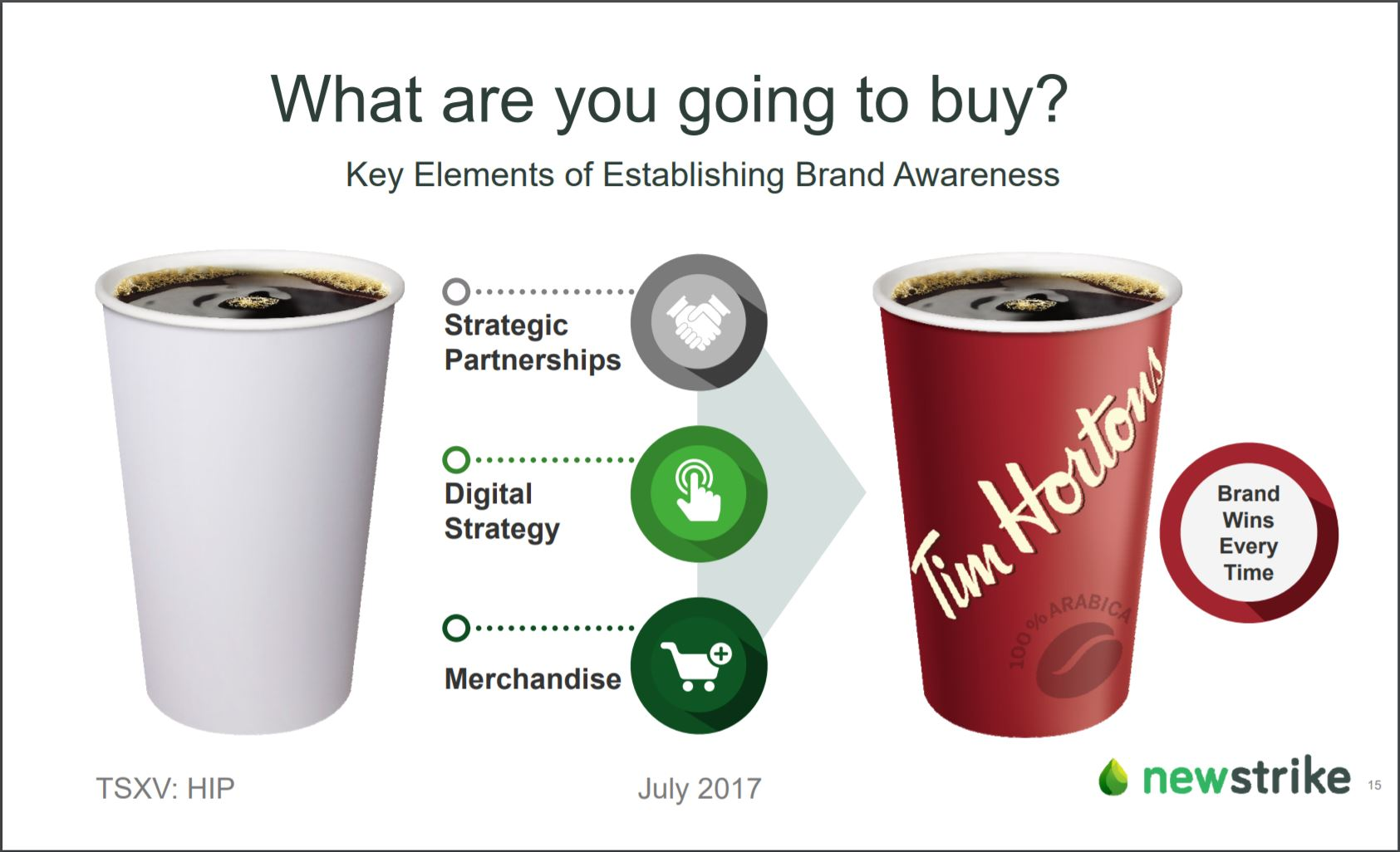 Newstrike Resources focus on branding is demonstrated on this snippet from slide 15 of the investor presentation.