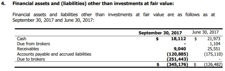 Note 4 under ThreeD Capital's September 30, 2017 interim financials.