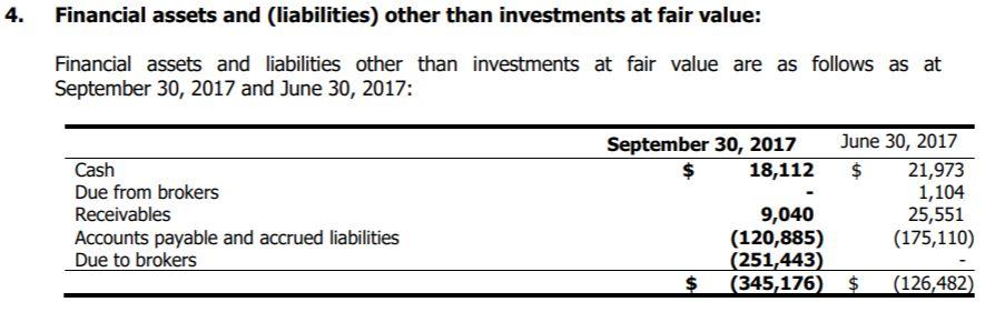 Note 4 under ThreeD Capital's September 30, 2017 interim financials.