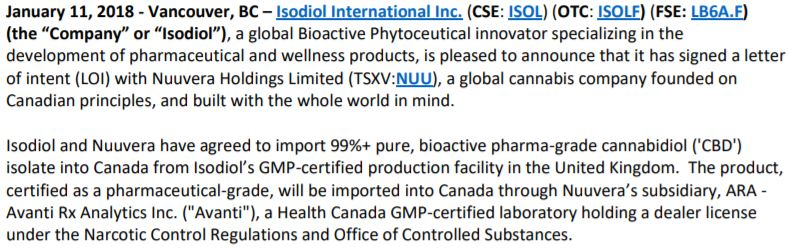 Isodiol's letter of intent with Nuuvera Holdings