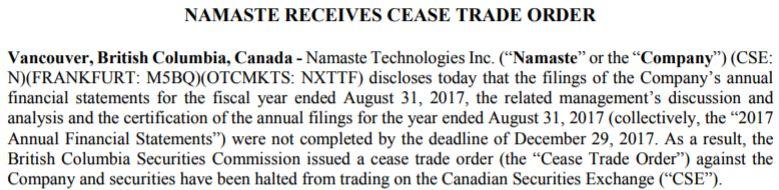 namaste Technologies' cease trade order.