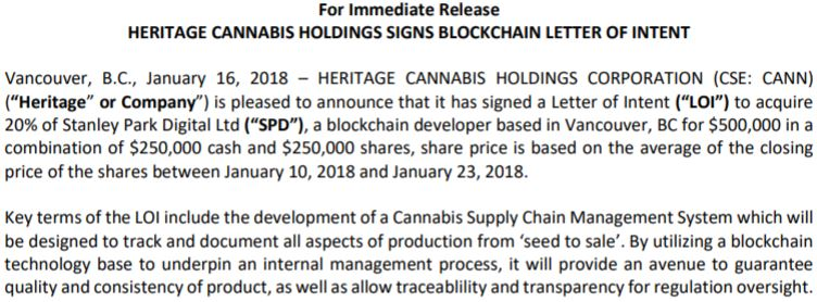 Heritage Cannabis' letter of intent with Stanley Park Digital