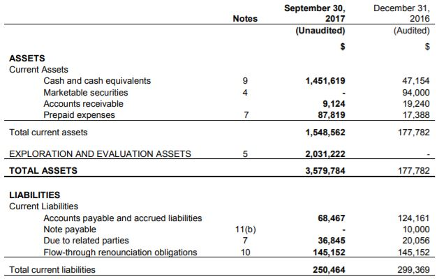 Matica Enterprises' balance sheet as of September 30, 2017.