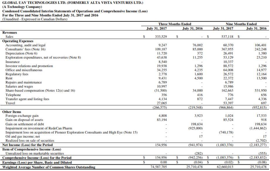 Global UAV's revenues for the quarter ended July 31, 2017.