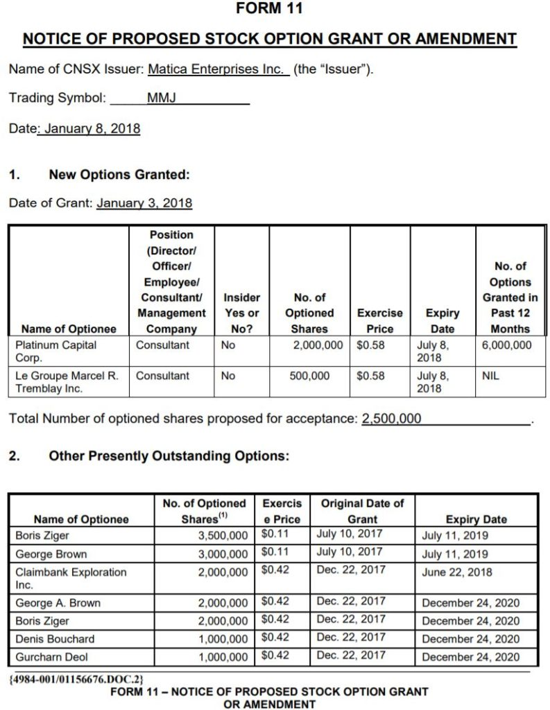 Options grant filed by Matica Enterprises January 3, 2018.