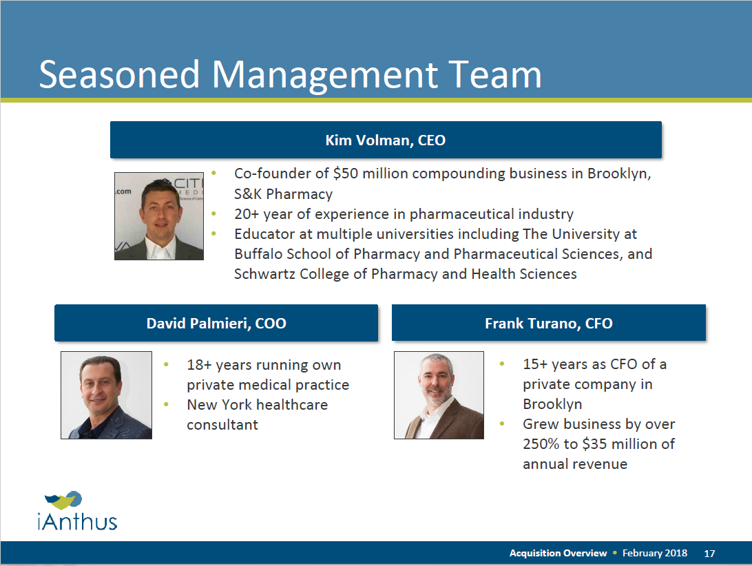 The management of Citiva, from page 17 of the investor presentation.