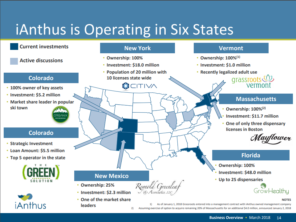 Page 14 of the iAnthus investor presentation outlining current operations.