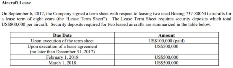 The terms of the lease term sheet.