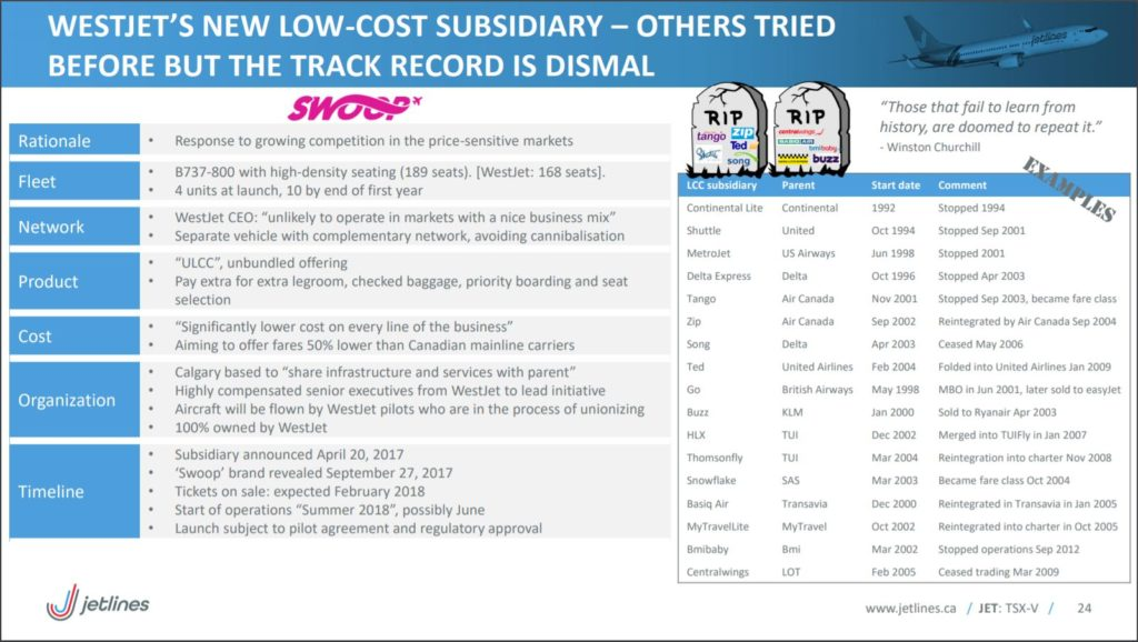 Slide 24 of Canada Jetlines investor presentation, targeted directly at Swoop & WestJet.
