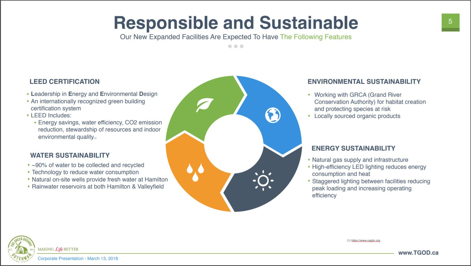 Page 5 of the TGOD investor presentation outlining environmental stewardship.