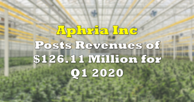 Aphria Posts Revenues of $126.11 Million for First Quarter 2020