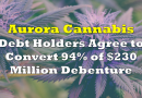 Aurora Debt Holders Agree to Convert 94% of $230 Million Debenture