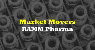 New Issue & Market Mover: RAMM Pharma