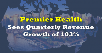 Premier Health Sees Quarterly Revenue Growth of 103%