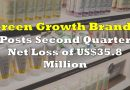 Green Growth Brands Posts Net Loss of US$35.8 Million