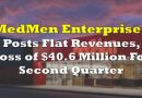 MedMen Posts Flat Revenues, Loss of $40.6 Million For Second Quarter