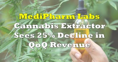 MediPharm Labs Report sees Quarterly Revenue Drop 25%