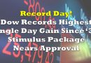 Record Day for the Dow, Surges 11.4% as $2 Trillion Dollar Stimulus Package Looms