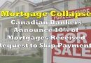 Canada Sees 500,000 Mortgage Deferral Requests; 10% of Big Bank Mortgages