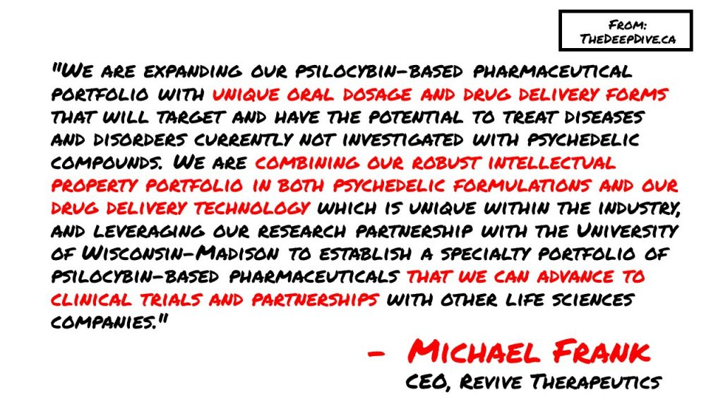 """""""We are expanding our psilocybin-based pharmaceutical portfolio with unique oral dosage and drug delivery forms that will target and have the potential to treat diseases and disorders currently not investigated with psychedelic compounds. We are combining our robust intellectual property portfolio in both psychedelic formulations and our drug delivery technology which is unique within the industry, and leveraging our research partnership with the University of Wisconsin-Madison to establish a specialty portfolio of psilocybin-based pharmaceuticals that we can advance to clinical trials and partnerships with other life sciences companies."""" Michael Frank, CEO"""