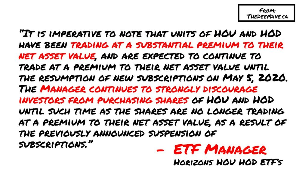 """""""It is imperative to note that units of HOU and HOD have been trading at a substantial premium to their net asset value, and are expected to continue to trade at a premium to their net asset value until the resumption of new subscriptions on May 5, 2020. The Manager continues to strongly discourage investors from purchasing shares of HOU and HOD until such time as the shares are no longer trading at a premium to their net asset value, as a result of the previously announced suspension of subscriptions."""" ETF Manager, HOD HOU"""