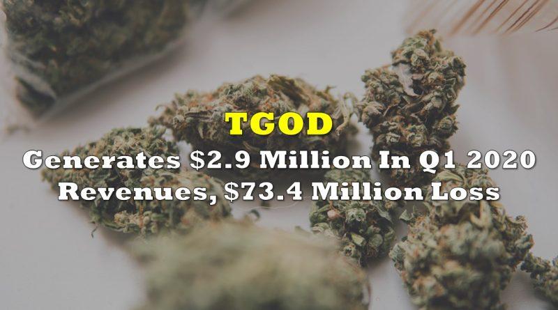 TGOD Generates $2.9 Million In Q1 2020 Revenues, $73.4 Million Net Loss