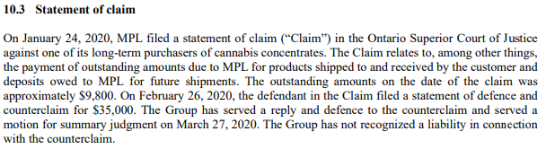 Medipharm's disclosure on the ongoing statement of claim against Hexo Corp.