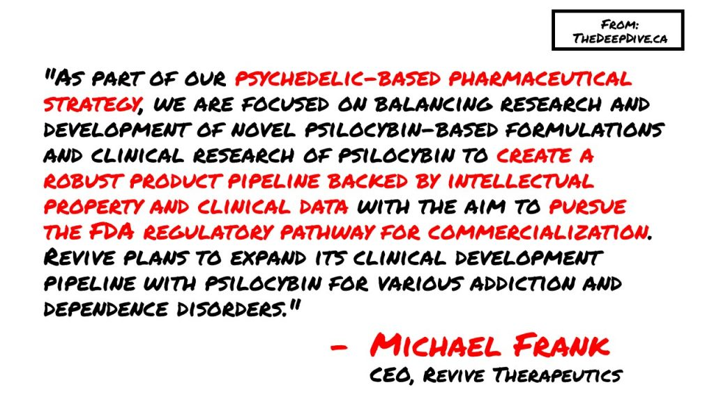 """""""As part of our psychedelic-based pharmaceutical strategy, we are focused on balancing research and development of novel psilocybin-based formulations and clinical research of psilocybin to create a robust product pipeline backed by intellectual property and clinical data with the aim to pursue the FDA regulatory pathway for commercialization. Revive plans to expand its clinical development pipeline with psilocybin for various addiction and dependence disorders."""""""