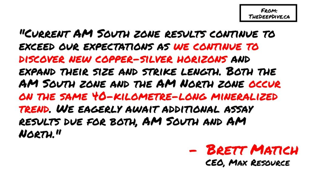 """""""Current AM South zone results continue to exceed our expectations as we continue to discover new copper-silver horizons and expand their size and strike length. Both the AM South zone and the AM North zone occur on the same 40-kilometre-long mineralized trend. We eagerly await additional assay results due for both, AM South and AM North"""""""