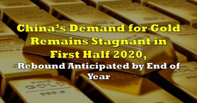 China's Demand for Gold Remains Stagnant in First Half of 2020, Rebound Anticipated by End of Year