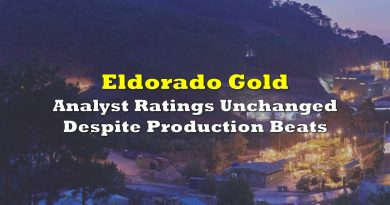 Eldorado Gold: Analyst Ratings Unchanged Despite Production Beats