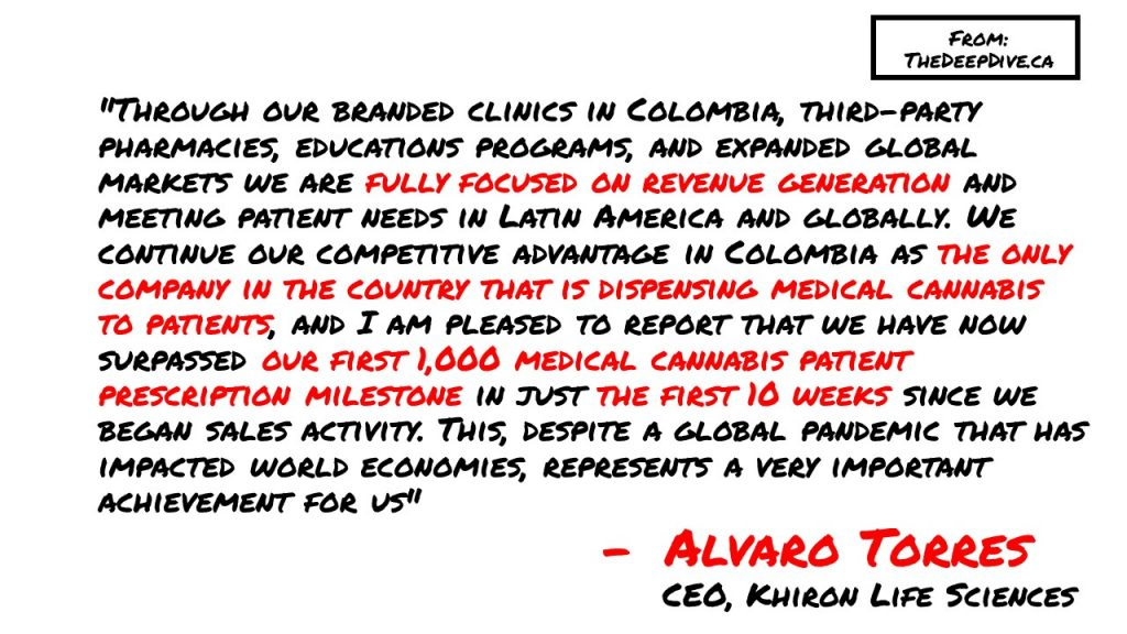 """""""Through our branded clinics in Colombia, third-party pharmacies, educations programs, and expanded global markets we are fully focused on revenue generation and meeting patient needs in Latin America and globally. We continue our competitive advantage in Colombia as the only company in the country that is dispensing medical cannabis to patients, and I am pleased to report that we have now surpassed our first 1,000 medical cannabis patient prescription milestone in just the first 10 weeks since we began sales activity. This, despite a global pandemic that has impacted world economies, represents a very important achievement for us"""" Alvaro Torres, CEO"""