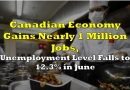 Canadian Economy Gains Nearly 1 Million Jobs, Unemployment Level Falls to 12.3% in June