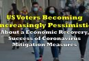 US Voters Becoming Increasingly Pessimistic On Economic Recovery, Success of Coronavirus Mitigation Measures