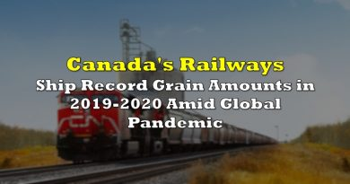 Canada's Railways Ship Record Grain Amounts in 2019-2020 Amid Global Pandemic