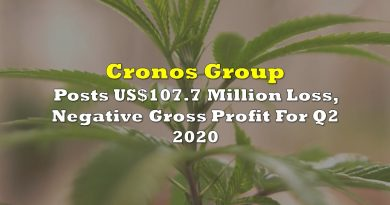 Cronos Group Posts US$107.7 Million Loss, Negative Gross Profit For Q2 2020