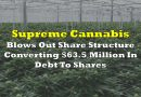 Supreme Blows Out Share Structure Converting $63.5 Million In Debt To Shares