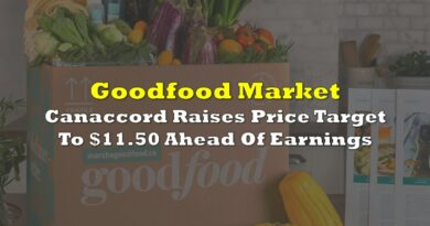 goodfood price target increase ahead of earnings