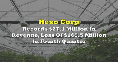 Hexo Corp Records $27.1 Million In Revenue, Loss Of $169.5 Million In Fourth Quarter