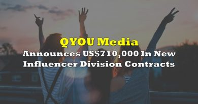 QYOU Announces US$710,000 In New Influencer Division Contracts