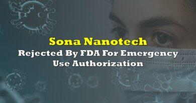 Sona Nanotech Rejected By FDA For Emergency Use Authorization
