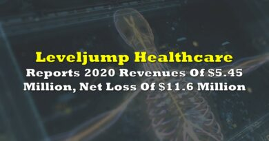Leveljump Healthcare Reports 2020 Revenues Of $5.45 Million, Net Loss Of $11.6 Million